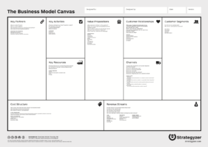 business-model-canvas-300x212