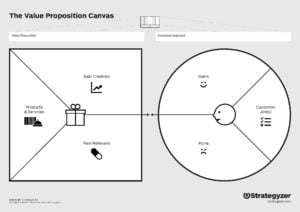 value-proposition-canvas-300x212